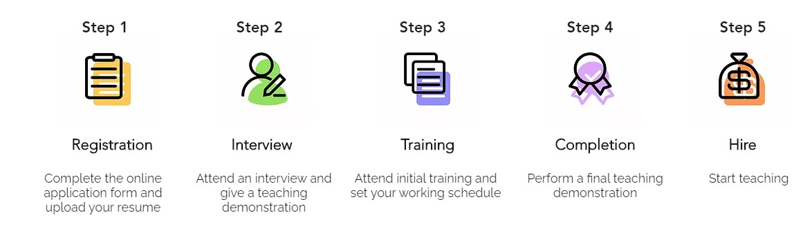 vipx application - TeacherRecord